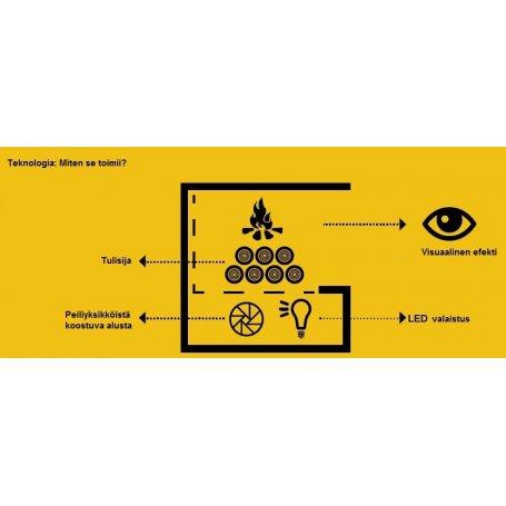 Sähkötakka Porto Max LED, Optiflame®